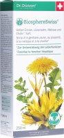 Image du produit Dr. Dünner BiosphereSwiss Jus 250ml