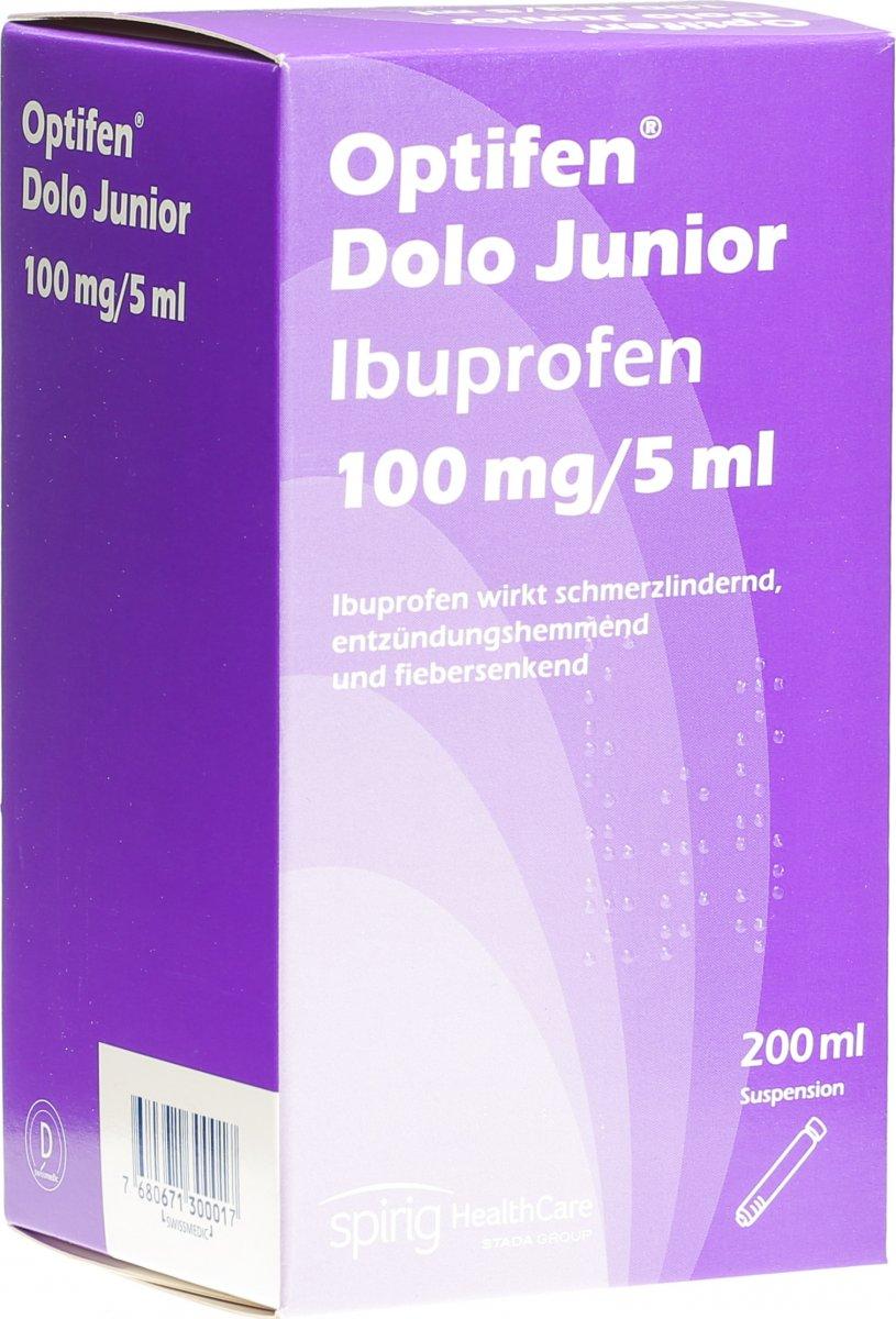 Wie Schnell Wirkt Ibuprofen