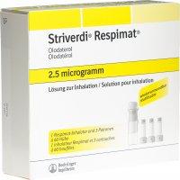 Immagine del prodotto Striverdi Respimat 2.5 Mcg/hub Wiederve 3x 60 Dos