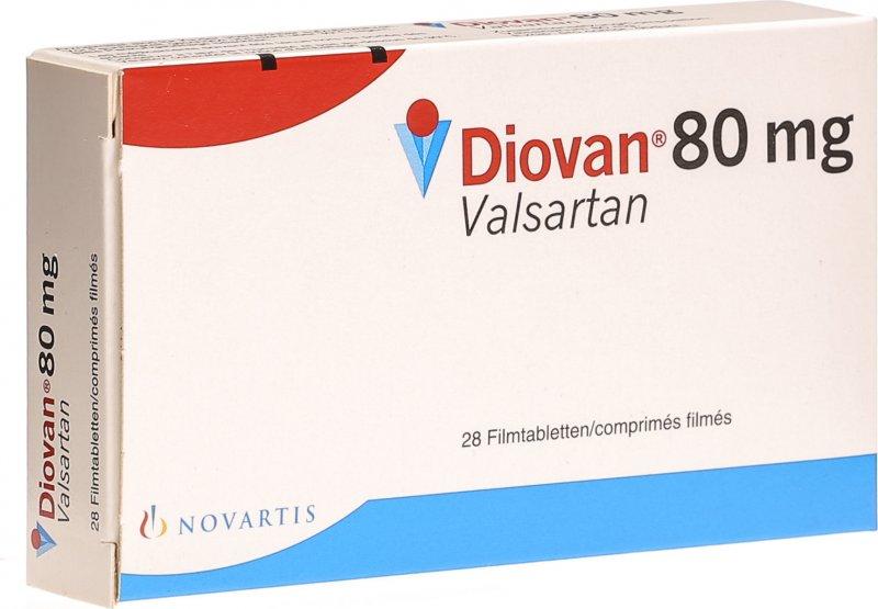 Diovan 80 Mg