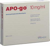 Immagine del prodotto Apo-go Injektionslösung 30mg/3ml Pen 5x 3ml